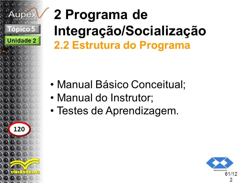 2 Programa de Integração/Socialização 2.2 Estrutura do Programa Manual Básico Conceitual; Manual do Instrutor; Testes de Aprendizagem. 61/12 2 Tópico