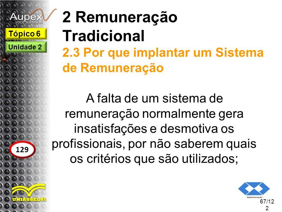 2 Remuneração Tradicional 2.3 Por que implantar um Sistema de Remuneração A falta de um sistema de remuneração normalmente gera insatisfações e desmot