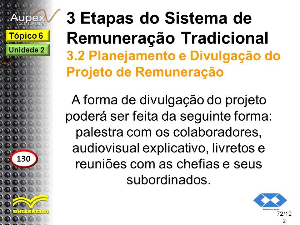 3 Etapas do Sistema de Remuneração Tradicional 3.2 Planejamento e Divulgação do Projeto de Remuneração A forma de divulgação do projeto poderá ser fei