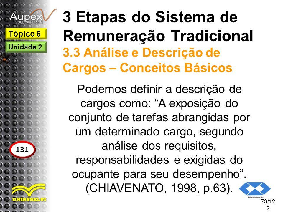 3 Etapas do Sistema de Remuneração Tradicional 3.3 Análise e Descrição de Cargos – Conceitos Básicos Podemos definir a descrição de cargos como: A exp