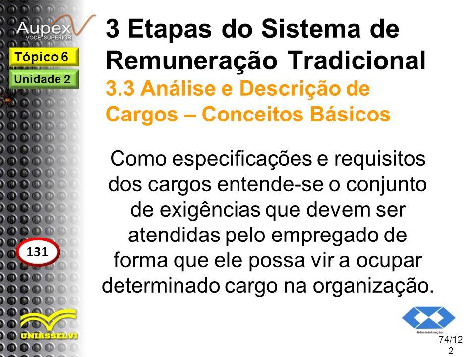 3 Etapas do Sistema de Remuneração Tradicional 3.3 Análise e Descrição de Cargos – Conceitos Básicos Como especificações e requisitos dos cargos enten