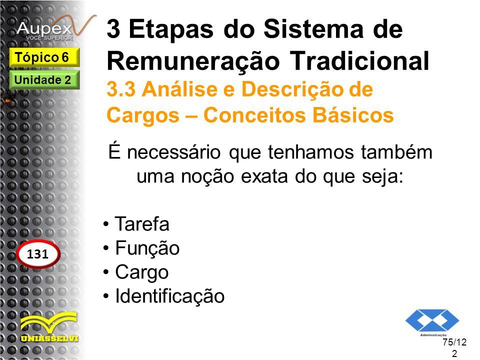 3 Etapas do Sistema de Remuneração Tradicional 3.3 Análise e Descrição de Cargos – Conceitos Básicos É necessário que tenhamos também uma noção exata