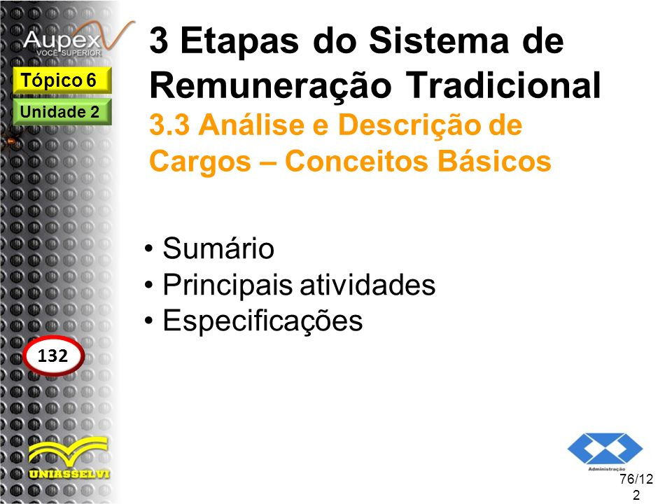 3 Etapas do Sistema de Remuneração Tradicional 3.3 Análise e Descrição de Cargos – Conceitos Básicos Sumário Principais atividades Especificações 76/1