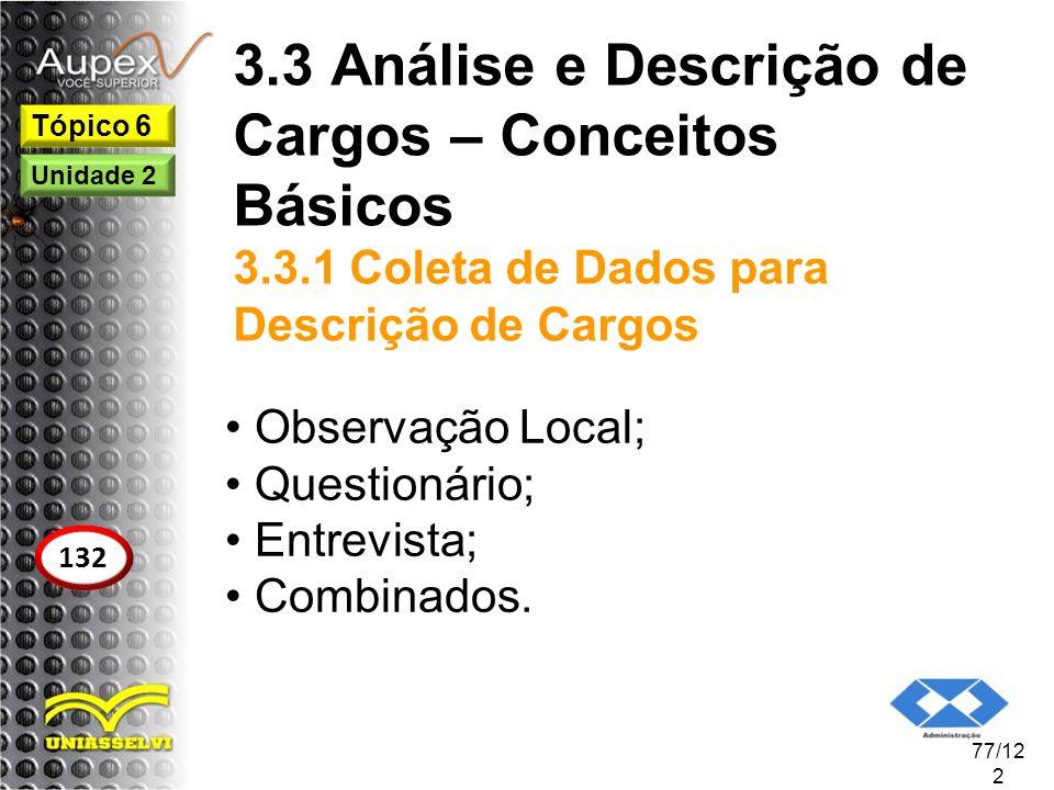 3.3 Análise e Descrição de Cargos – Conceitos Básicos 3.3.1 Coleta de Dados para Descrição de Cargos Observação Local; Questionário; Entrevista; Combi