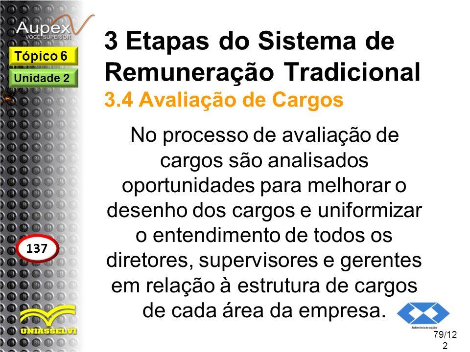 3 Etapas do Sistema de Remuneração Tradicional 3.4 Avaliação de Cargos No processo de avaliação de cargos são analisados oportunidades para melhorar o