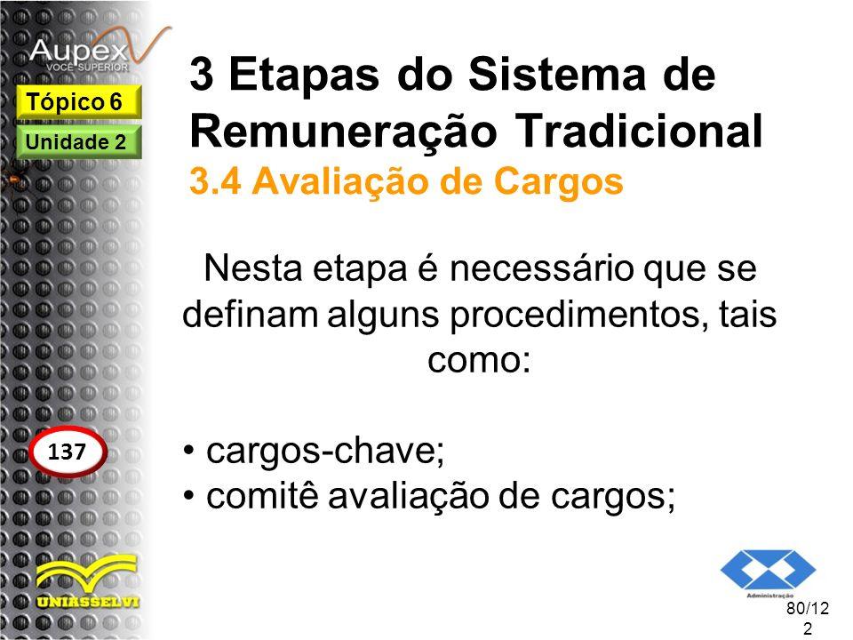 3 Etapas do Sistema de Remuneração Tradicional 3.4 Avaliação de Cargos Nesta etapa é necessário que se definam alguns procedimentos, tais como: cargos