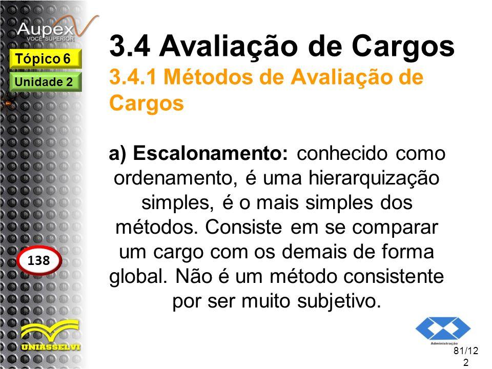 3.4 Avaliação de Cargos 3.4.1 Métodos de Avaliação de Cargos a) Escalonamento: conhecido como ordenamento, é uma hierarquização simples, é o mais simp