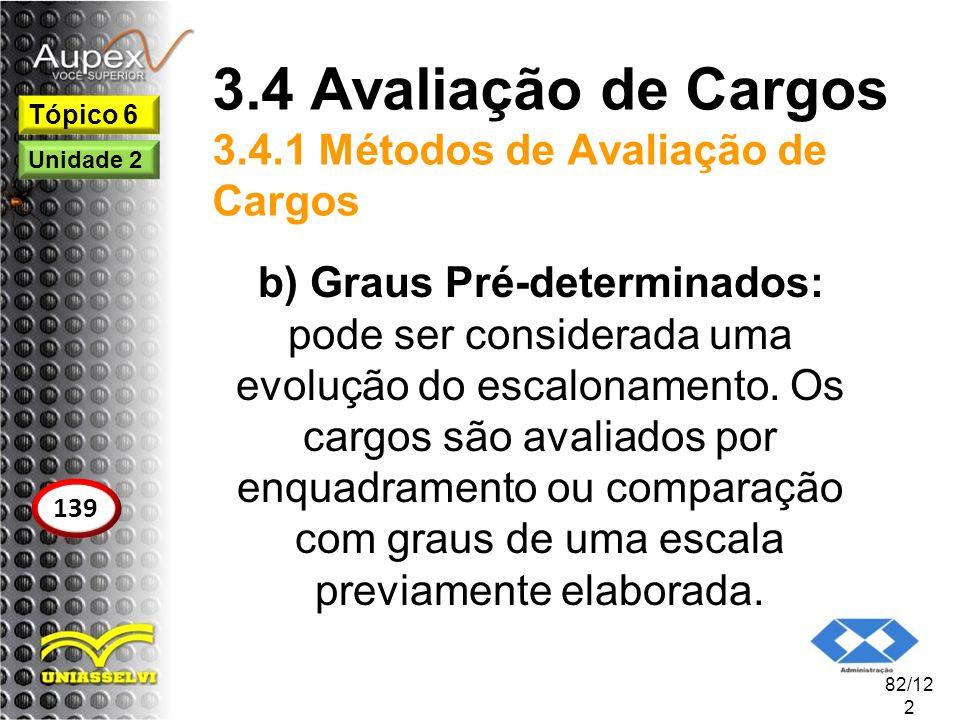 3.4 Avaliação de Cargos 3.4.1 Métodos de Avaliação de Cargos b) Graus Pré-determinados: pode ser considerada uma evolução do escalonamento. Os cargos