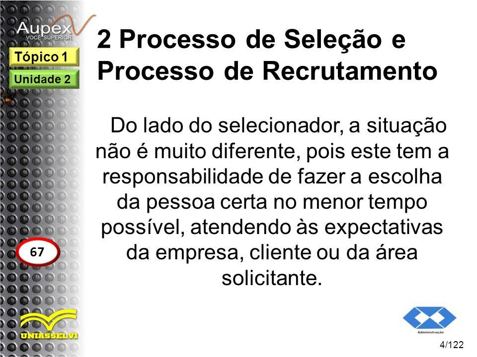 2 Processo de Seleção e Processo de Recrutamento Do lado do selecionador, a situação não é muito diferente, pois este tem a responsabilidade de fazer