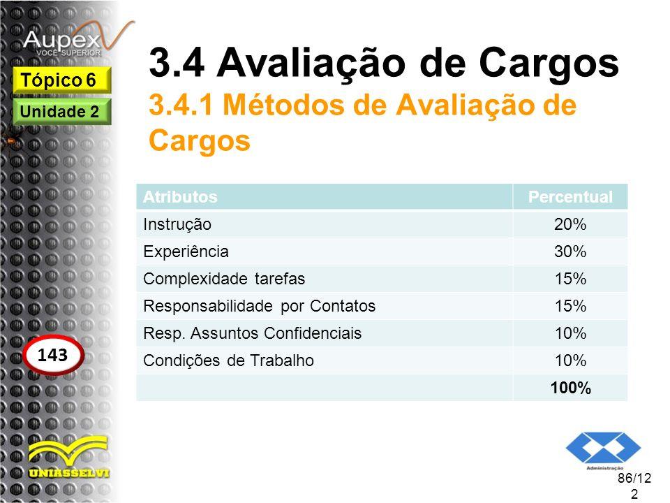 3.4 Avaliação de Cargos 3.4.1 Métodos de Avaliação de Cargos 86/12 2 Tópico 6 143 Unidade 2 AtributosPercentual Instrução20% Experiência30% Complexida