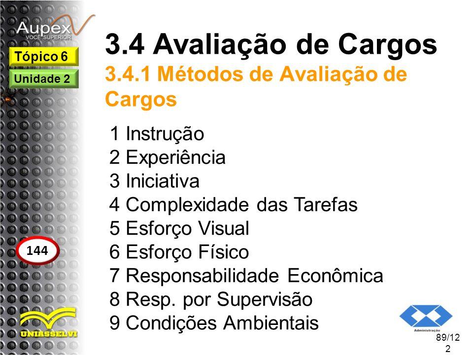 3.4 Avaliação de Cargos 3.4.1 Métodos de Avaliação de Cargos 1 Instrução 2 Experiência 3 Iniciativa 4 Complexidade das Tarefas 5 Esforço Visual 6 Esfo