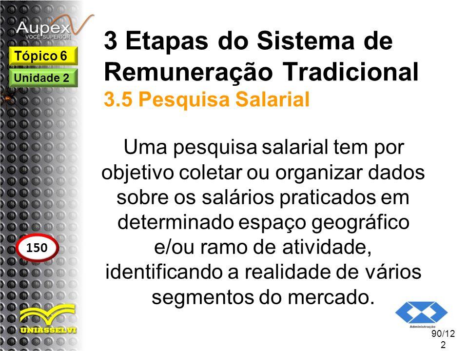 3 Etapas do Sistema de Remuneração Tradicional 3.5 Pesquisa Salarial Uma pesquisa salarial tem por objetivo coletar ou organizar dados sobre os salári