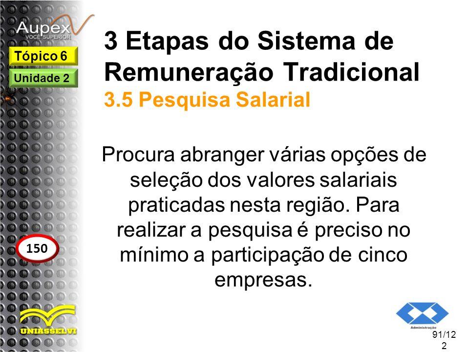 3 Etapas do Sistema de Remuneração Tradicional 3.5 Pesquisa Salarial Procura abranger várias opções de seleção dos valores salariais praticadas nesta