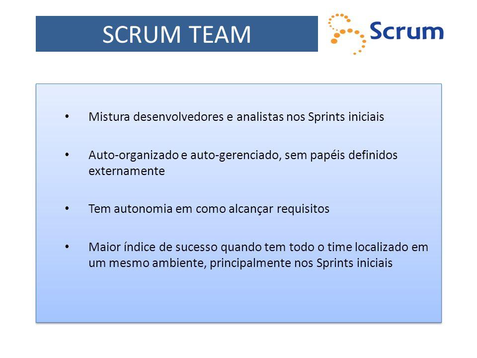 SCRUM TEAM Mistura desenvolvedores e analistas nos Sprints iniciais Auto-organizado e auto-gerenciado, sem papéis definidos externamente Tem autonomia