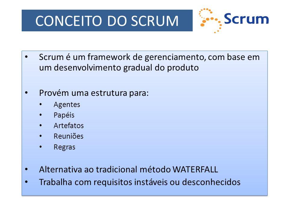 CONCEITO DO SCRUM Scrum é um framework de gerenciamento, com base em um desenvolvimento gradual do produto Provém uma estrutura para: Agentes Papéis A