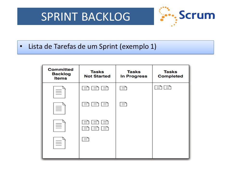 SPRINT BACKLOG Lista de Tarefas de um Sprint (exemplo 1)