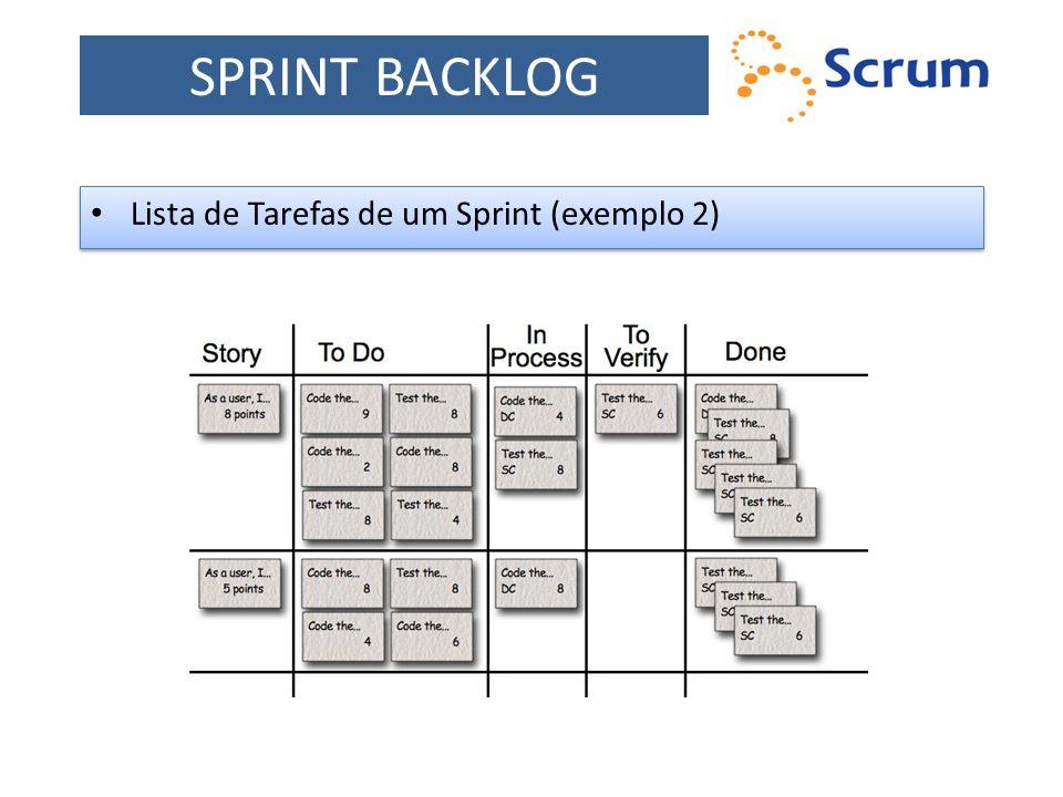 SPRINT BACKLOG Lista de Tarefas de um Sprint (exemplo 2)