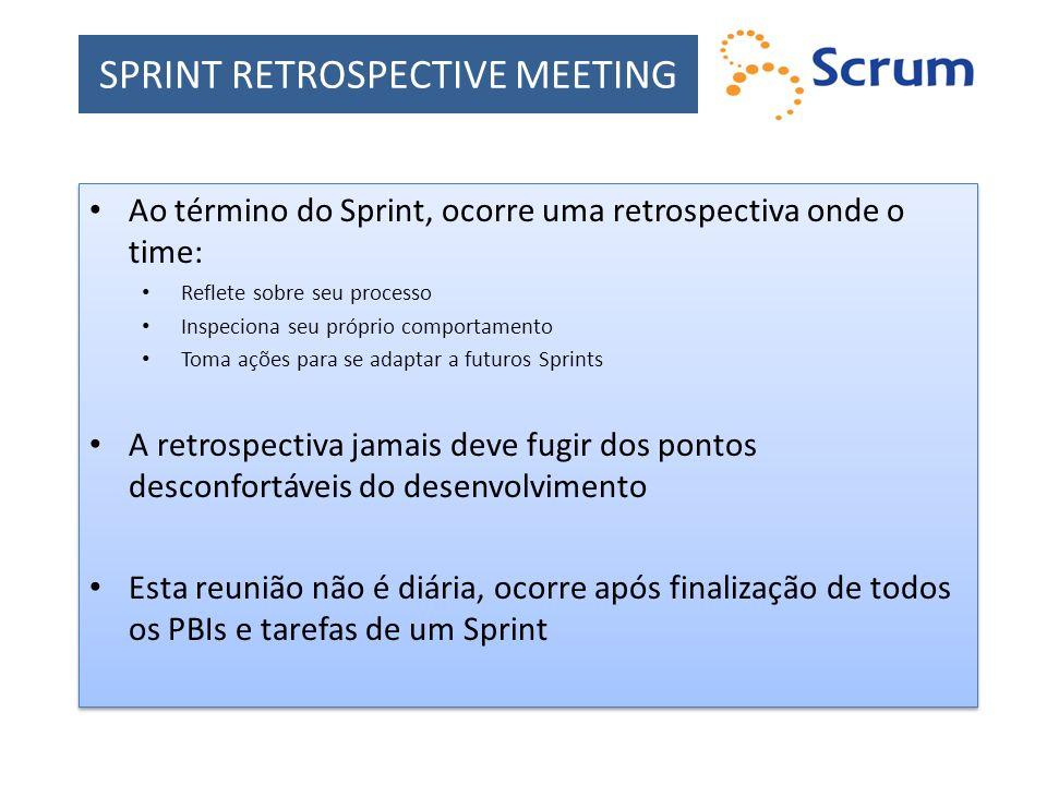 SPRINT RETROSPECTIVE MEETING Ao término do Sprint, ocorre uma retrospectiva onde o time: Reflete sobre seu processo Inspeciona seu próprio comportamen