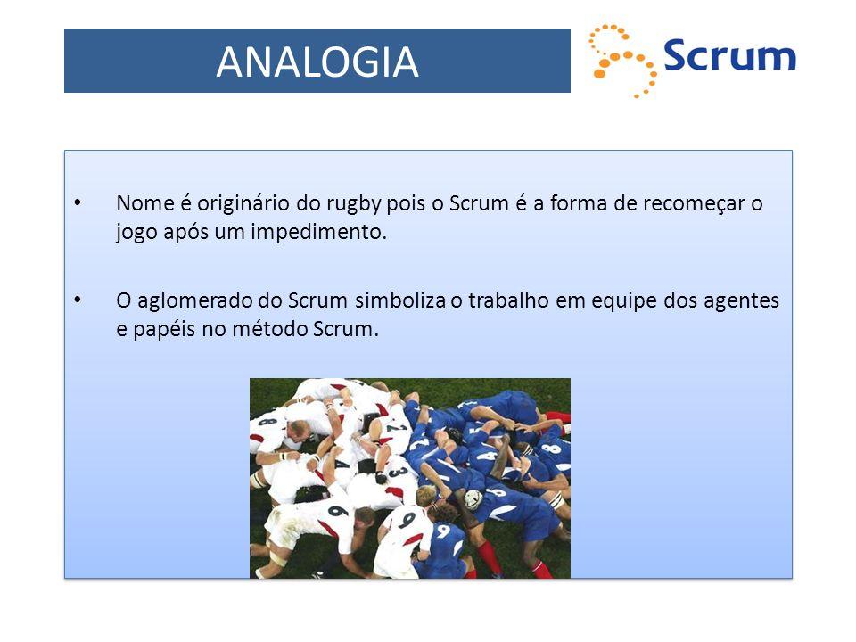 ANALOGIA Nome é originário do rugby pois o Scrum é a forma de recomeçar o jogo após um impedimento. O aglomerado do Scrum simboliza o trabalho em equi
