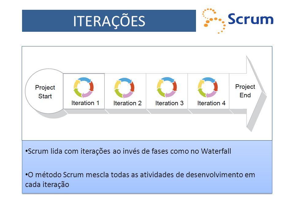 ITERAÇÕES Scrum lida com iterações ao invés de fases como no Waterfall O método Scrum mescla todas as atividades de desenvolvimento em cada iteração S