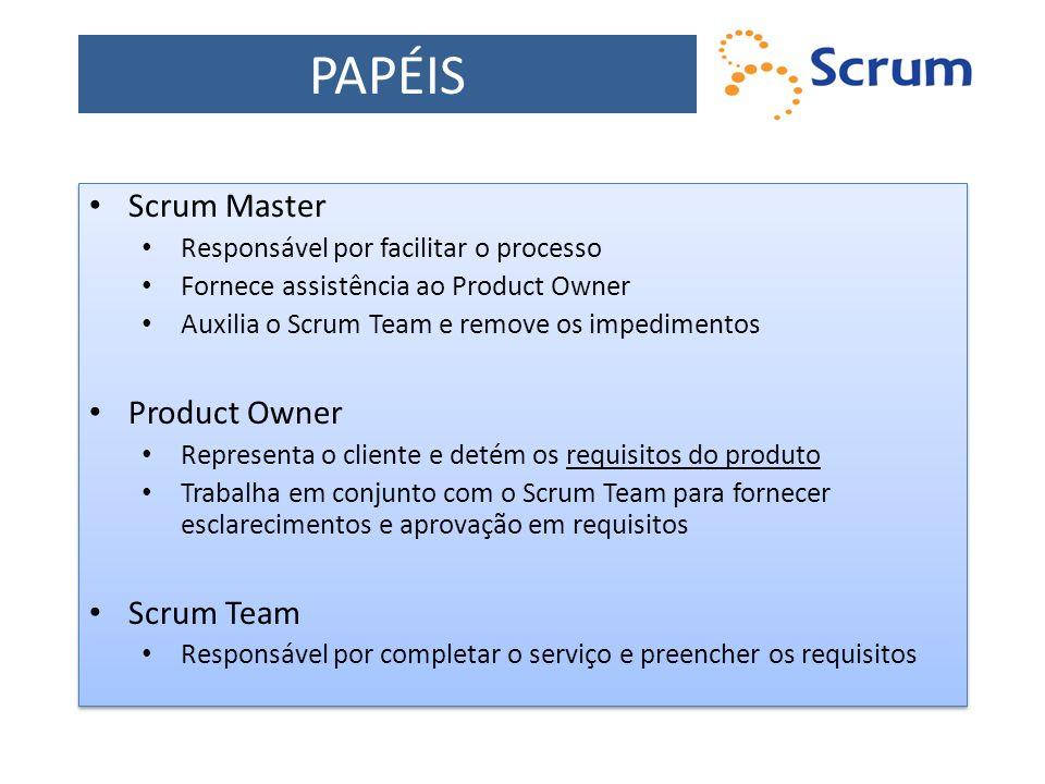 PAPÉIS Scrum Master Responsável por facilitar o processo Fornece assistência ao Product Owner Auxilia o Scrum Team e remove os impedimentos Product Ow