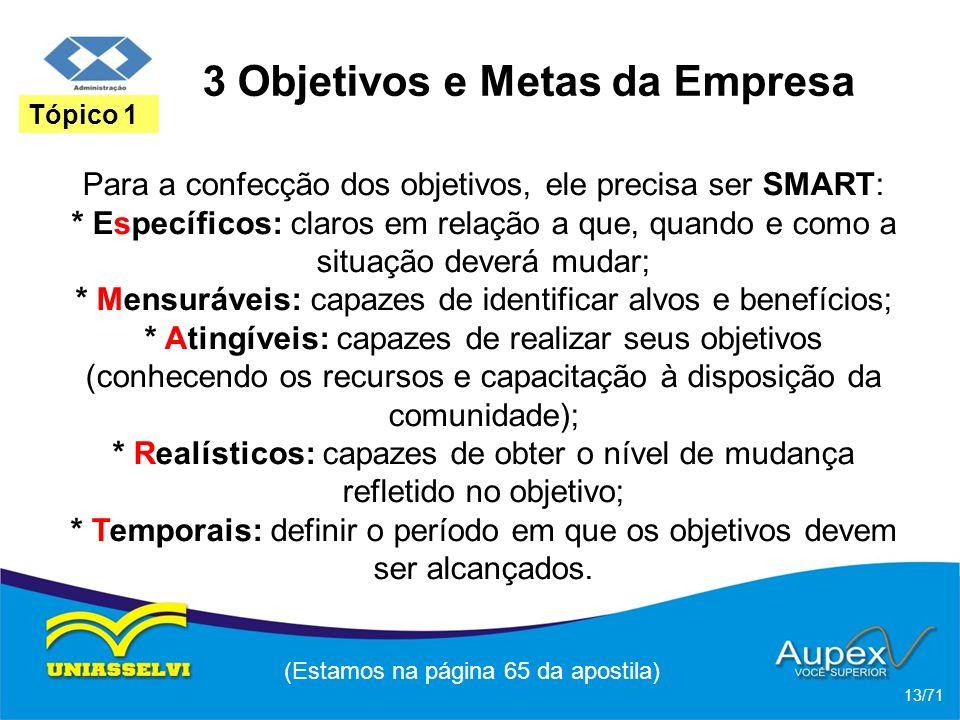 3 Objetivos e Metas da Empresa Para a confecção dos objetivos, ele precisa ser SMART: * Específicos: claros em relação a que, quando e como a situação