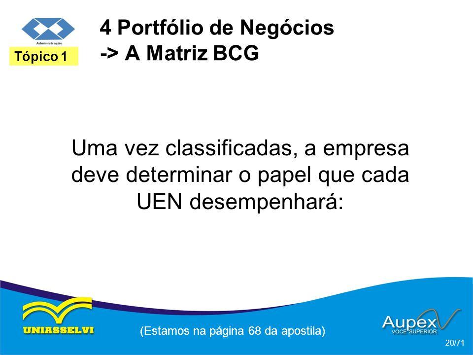 4 Portfólio de Negócios -> A Matriz BCG Uma vez classificadas, a empresa deve determinar o papel que cada UEN desempenhará: (Estamos na página 68 da a