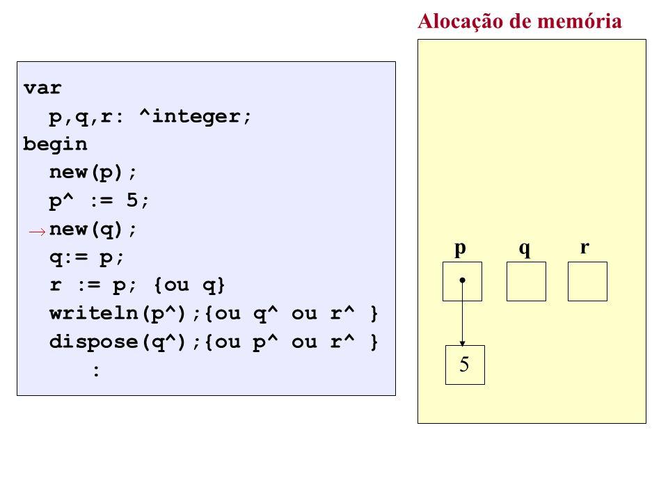 var p,q,r: ^integer; begin new(p); p^ := 5; new(q); q:= p; r := p; {ou q} writeln(p^);{ou q^ ou r^ } dispose(q^);{ou p^ ou r^ } : Alocação de memória