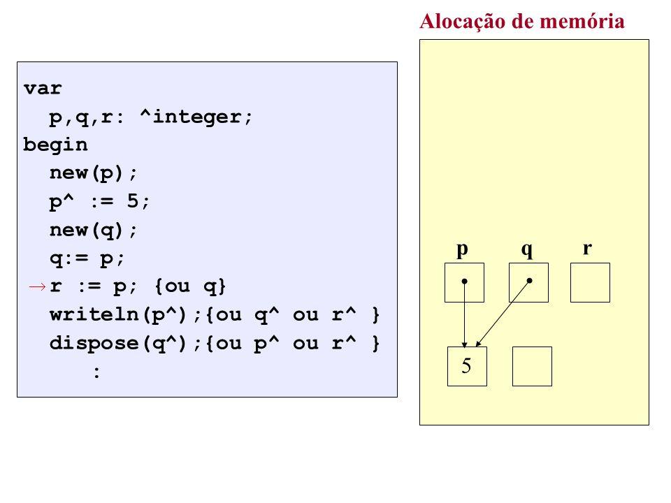 var p,q,r: ^integer; begin new(p); p^ := 5; new(q); q:= p; r := p; {ou q} writeln(p^);{ou q^ ou r^ } dispose(q^);{ou p^ ou r^ } : Alocação de memória p q r 5