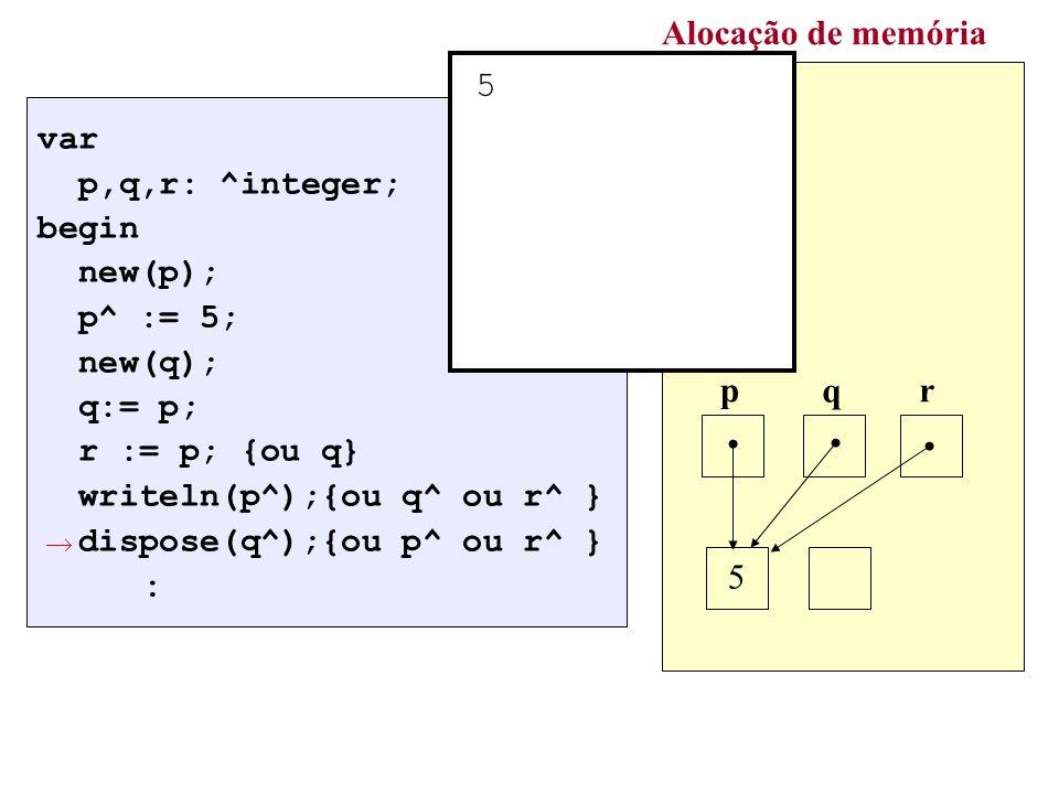 var p,q,r: ^integer; begin new(p); p^ := 5; new(q); q:= p; r := p; {ou q} writeln(p^);{ou q^ ou r^ } dispose(q^);{ou p^ ou r^ } : Alocação de memória p q r 5 5