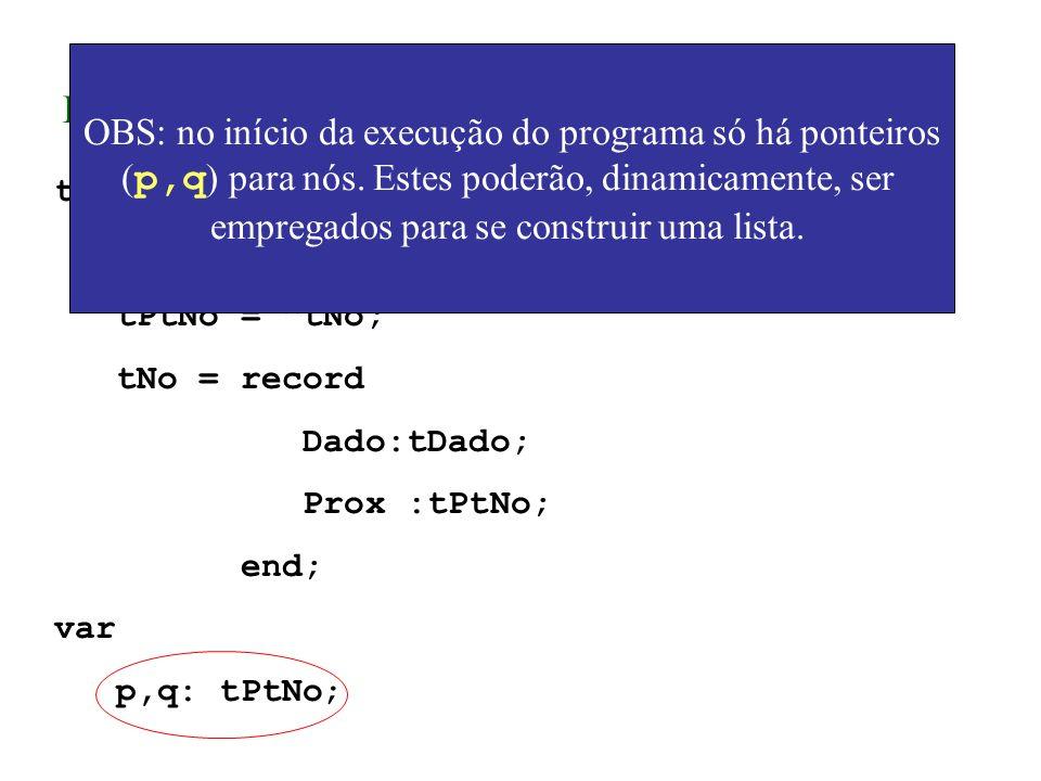 Definição (recursiva) de um nó: type tDado = integer; { ou real, char, etc.} tPtNo = ^tNo; tNo = record Dado:tDado; Prox :tPtNo; end; var p,q: tPtNo; OBS: no início da execução do programa só há ponteiros ( p,q ) para nós.