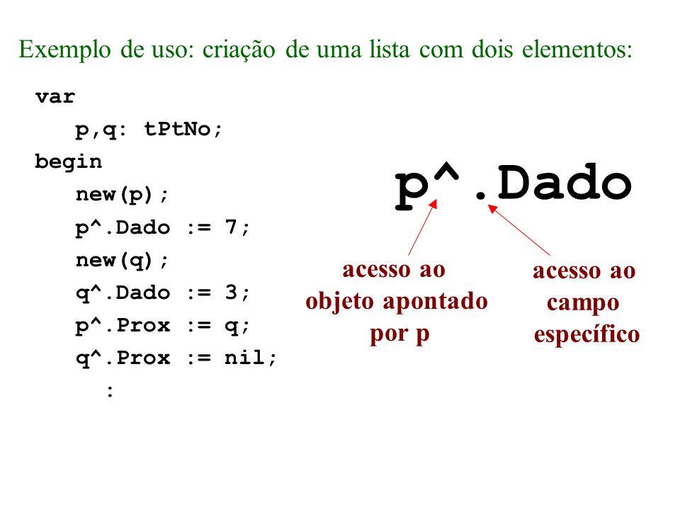 var p,q: tPtNo; begin new(p); p^.Dado := 7; new(q); q^.Dado := 3; p^.Prox := q; q^.Prox := nil; : Exemplo de uso: criação de uma lista com dois elementos: p^.Dado acesso ao objeto apontado por p acesso ao campo específico