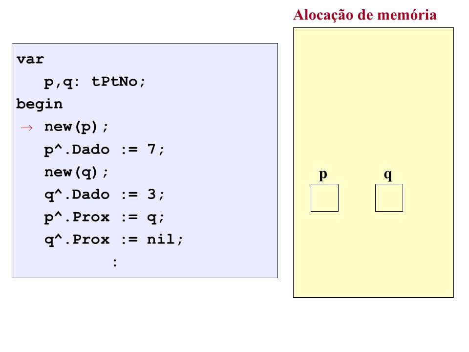 var p,q: tPtNo; begin new(p); p^.Dado := 7; new(q); q^.Dado := 3; p^.Prox := q; q^.Prox := nil; : Alocação de memória p q