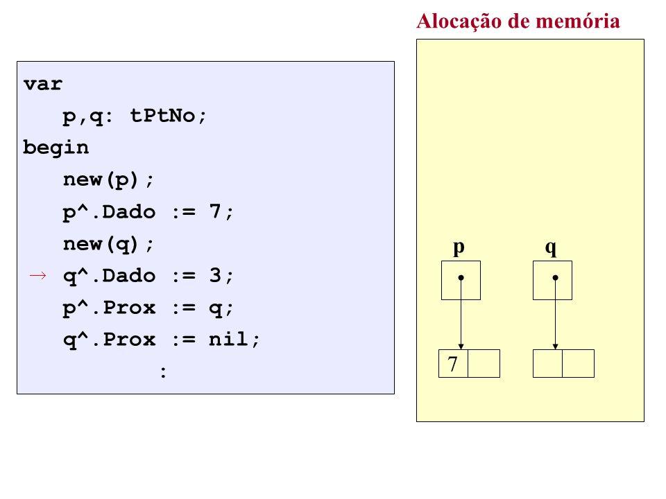 var p,q: tPtNo; begin new(p); p^.Dado := 7; new(q); q^.Dado := 3; p^.Prox := q; q^.Prox := nil; : Alocação de memória p q 7