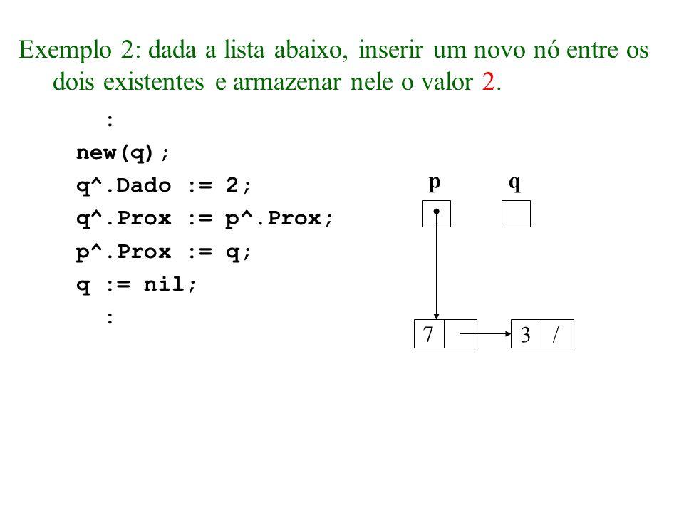: new(q); q^.Dado := 2; q^.Prox := p^.Prox; p^.Prox := q; q := nil; : Exemplo 2: dada a lista abaixo, inserir um novo nó entre os dois existentes e armazenar nele o valor 2.