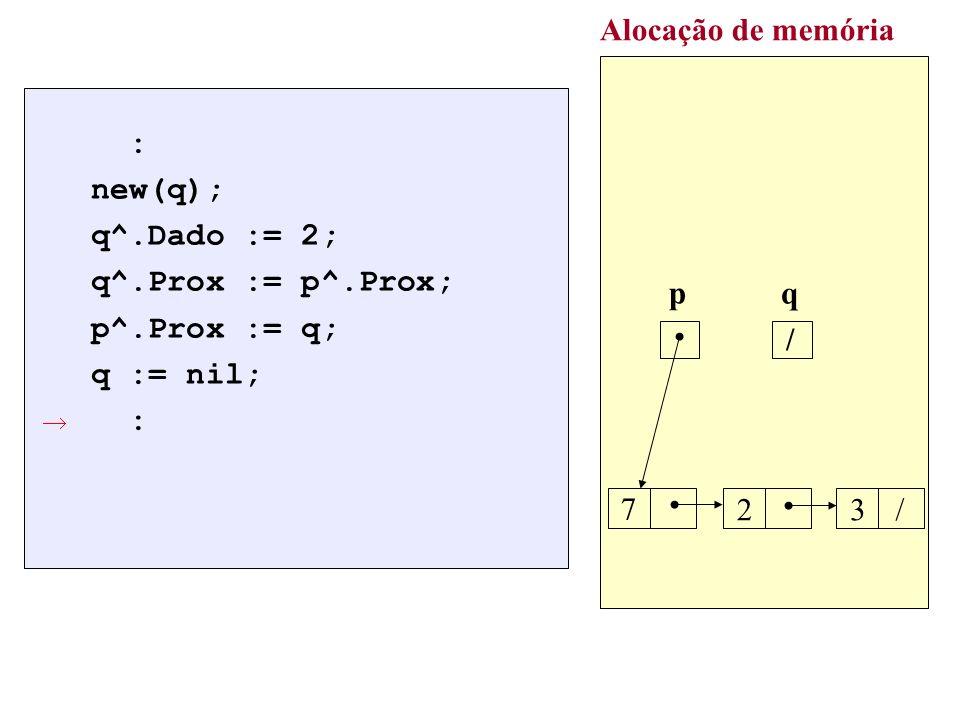 : new(q); q^.Dado := 2; q^.Prox := p^.Prox; p^.Prox := q; q := nil; : Alocação de memória p 7 3/ q / 2
