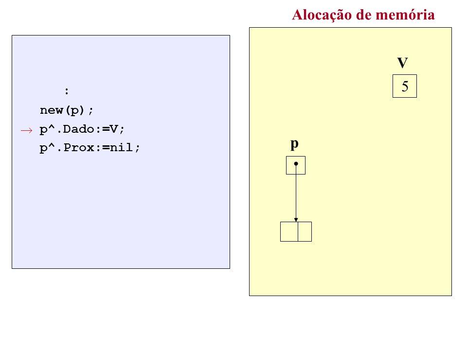 : new(p); p^.Dado:=V; p^.Prox:=nil; Alocação de memória p V 5