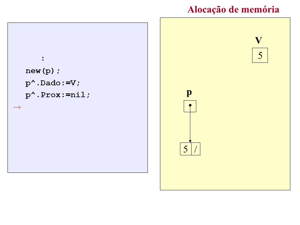 : new(p); p^.Dado:=V; p^.Prox:=nil; Alocação de memória p V 5 5 /