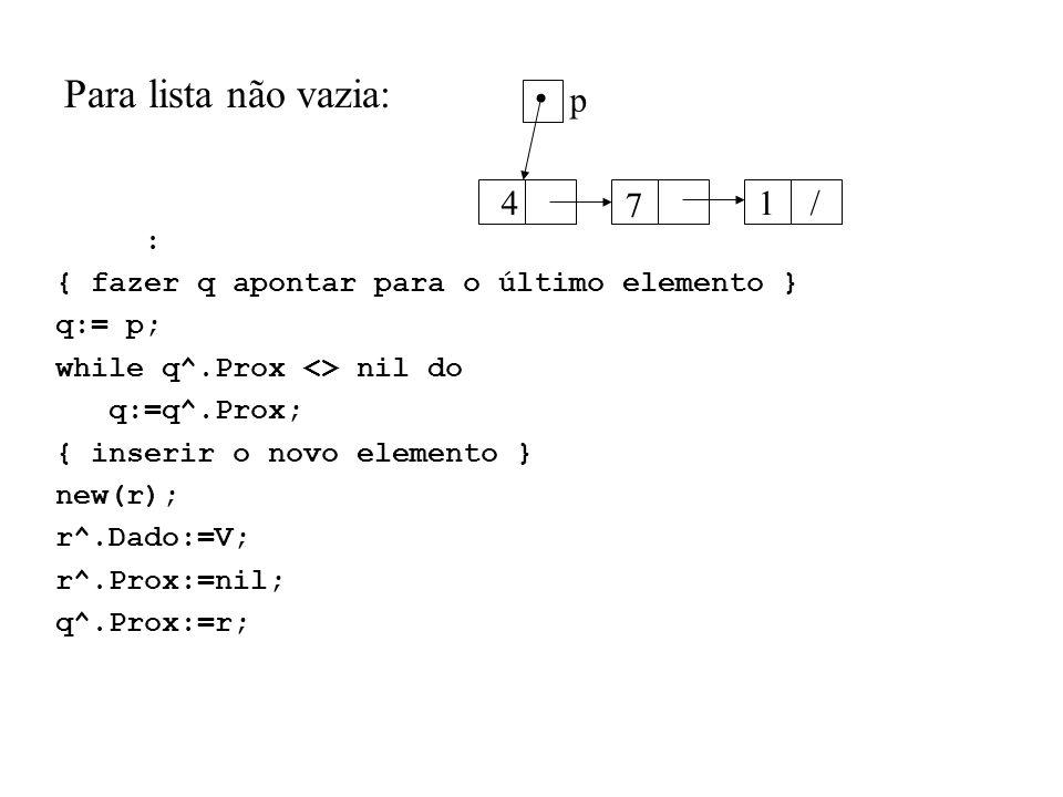 Para lista não vazia: : { fazer q apontar para o último elemento } q:= p; while q^.Prox <> nil do q:=q^.Prox; { inserir o novo elemento } new(r); r^.Dado:=V; r^.Prox:=nil; q^.Prox:=r; p 4 7 1/