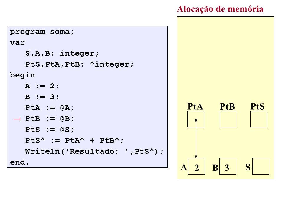 : new(q); q^.Dado := 2; q^.Prox := p^.Prox; p^.Prox := q; q := nil; : Alocação de memória p 7 3/ q 2