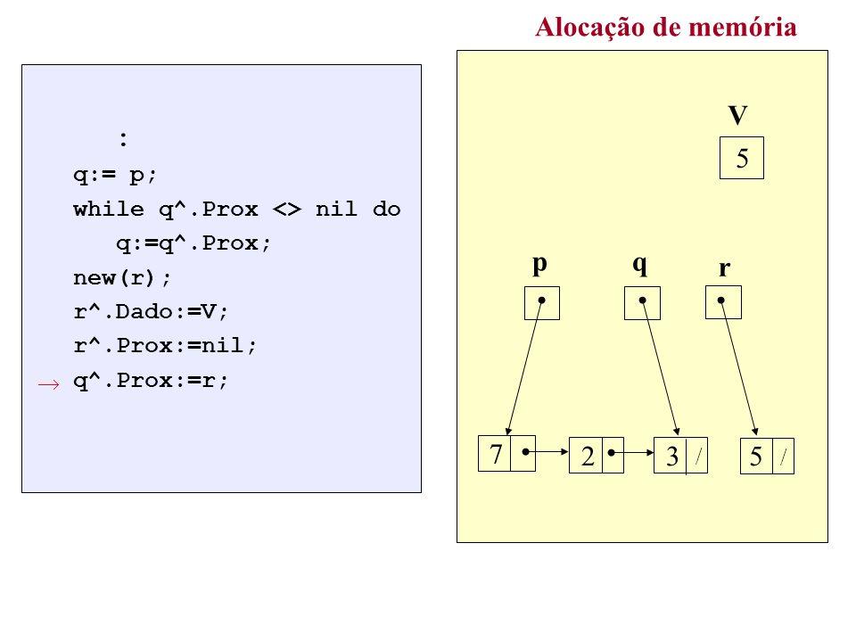 : q:= p; while q^.Prox <> nil do q:=q^.Prox; new(r); r^.Dado:=V; r^.Prox:=nil; q^.Prox:=r; Alocação de memória p 7 3 / q 2 r V 5 5 /