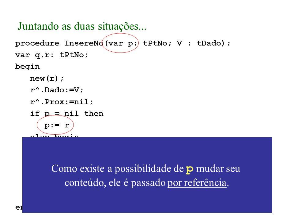 Juntando as duas situações... procedure InsereNo(var p: tPtNo; V : tDado); var q,r: tPtNo; begin new(r); r^.Dado:=V; r^.Prox:=nil; if p = nil then p:=