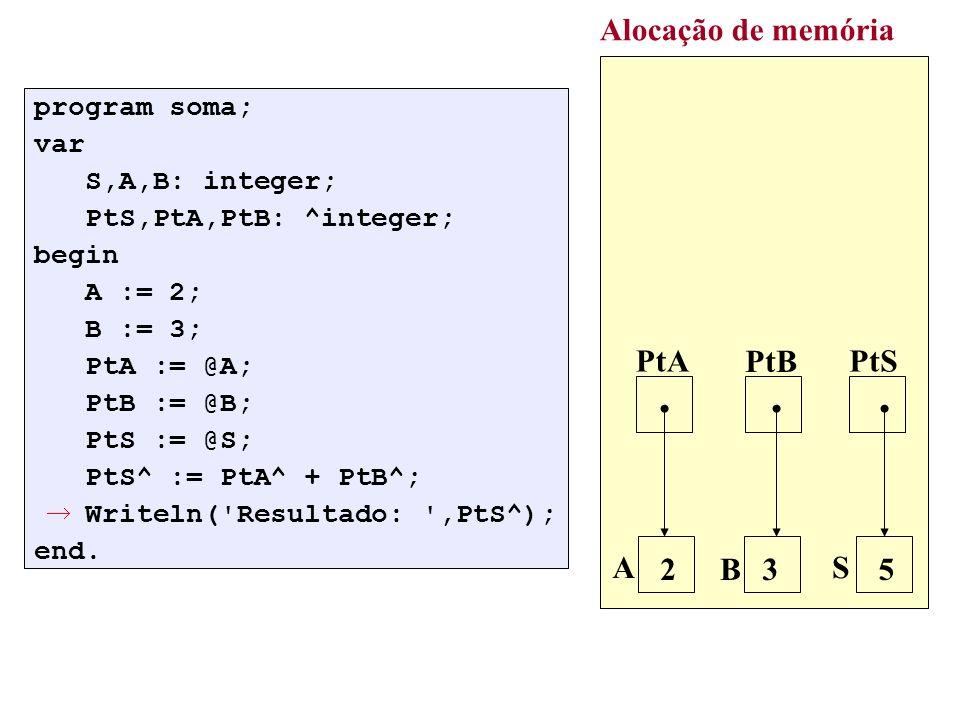 var p,q: tPtNo; begin new(p); p^.Dado := 7; new(q); q^.Dado := 3; p^.Prox := q; q^.Prox := nil; : Alocação de memória p q 7 3