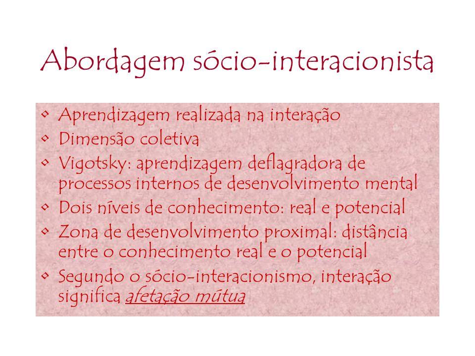 Abordagem sócio-interacionista Aprendizagem realizada na interação Dimensão coletiva Vigotsky: aprendizagem deflagradora de processos internos de dese