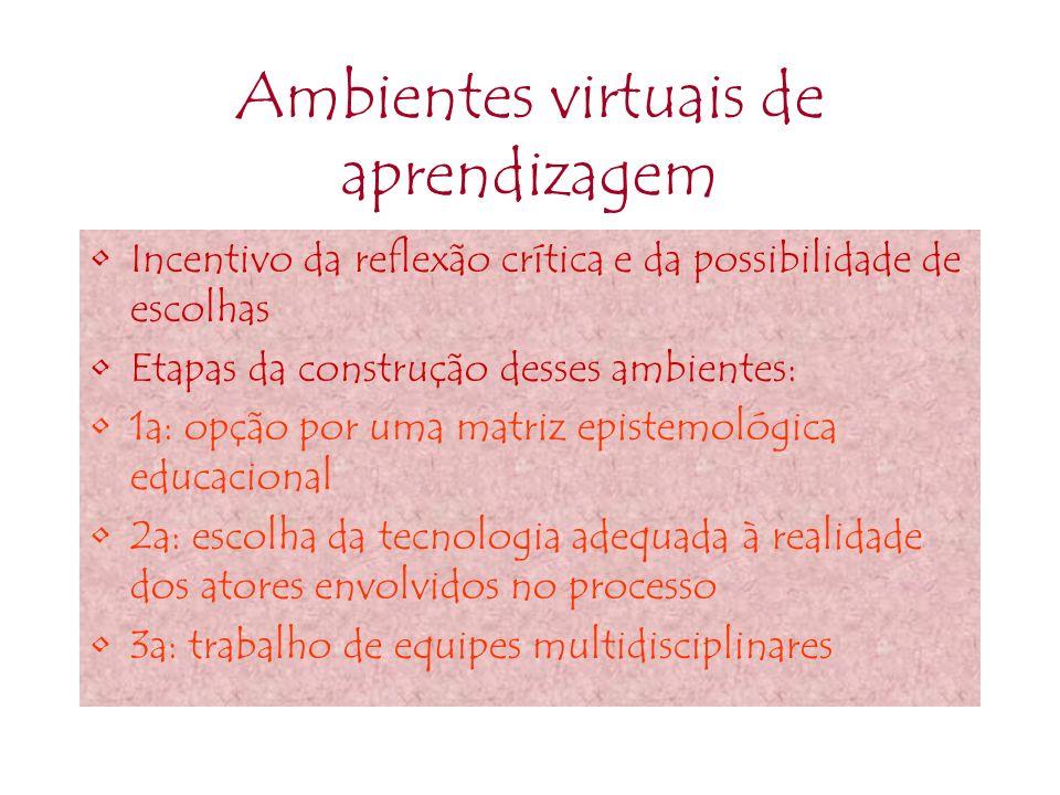 Ambientes virtuais de aprendizagem Incentivo da reflexão crítica e da possibilidade de escolhas Etapas da construção desses ambientes: 1a: opção por u