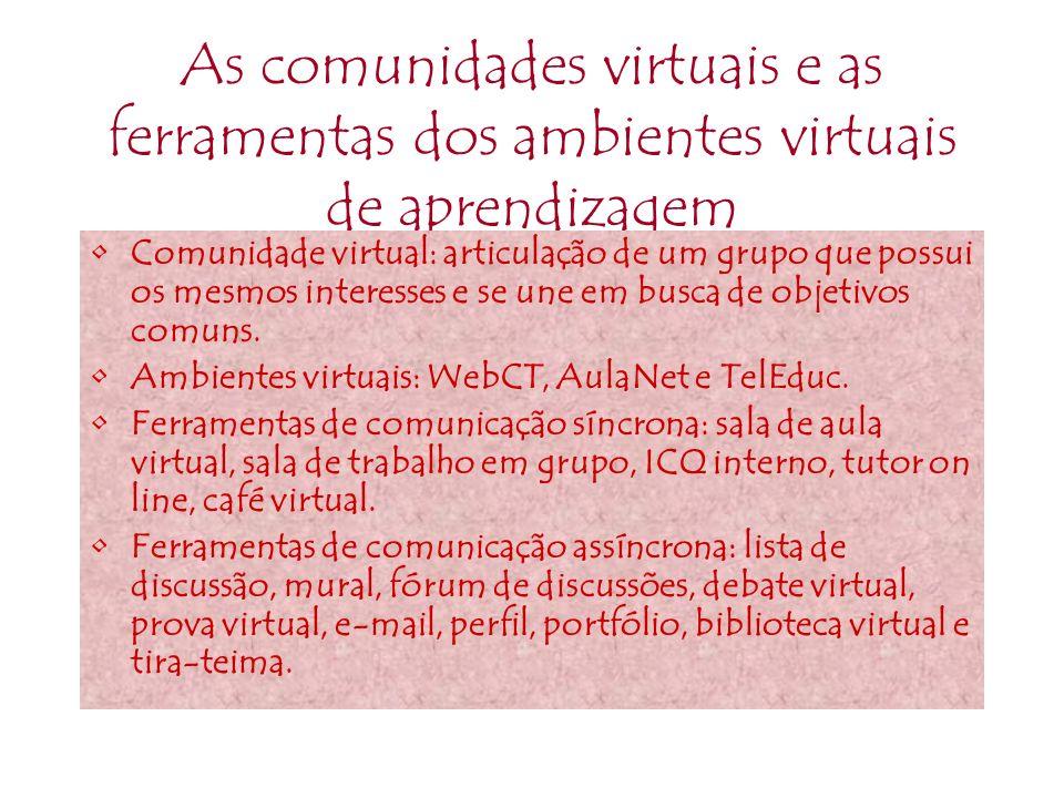 As comunidades virtuais e as ferramentas dos ambientes virtuais de aprendizagem Comunidade virtual: articulação de um grupo que possui os mesmos inter