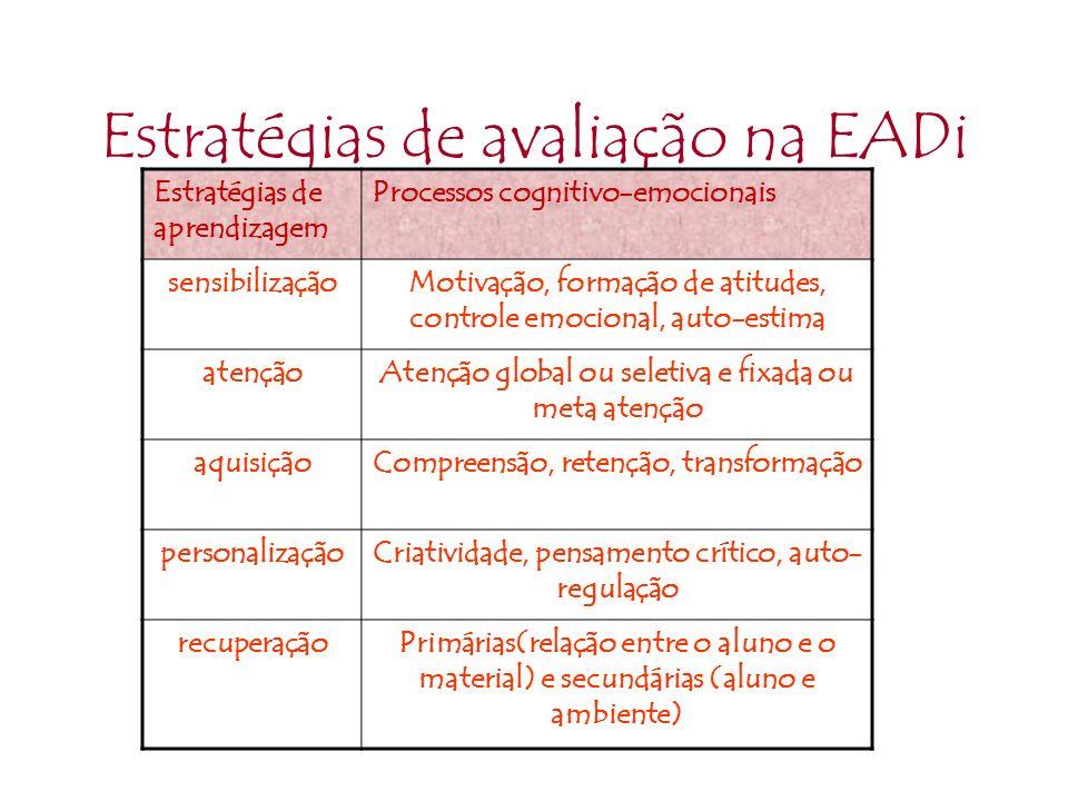 Estratégias de avaliação na EADi Estratégias de aprendizagem Processos cognitivo-emocionais sensibilizaçãoMotivação, formação de atitudes, controle em