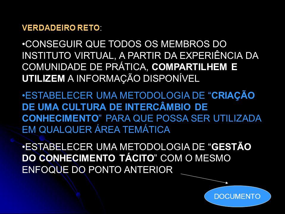 VERDADEIRO RETO: CONSEGUIR QUE TODOS OS MEMBROS DO INSTITUTO VIRTUAL, A PARTIR DA EXPERIÊNCIA DA COMUNIDADE DE PRÁTICA, COMPARTILHEM E UTILIZEM A INFORMAÇÃO DISPONÍVEL ESTABELECER UMA METODOLOGIA DE CRIAÇÃO DE UMA CULTURA DE INTERCÂMBIO DE CONHECIMENTO PARA QUE POSSA SER UTILIZADA EM QUALQUER ÁREA TEMÁTICA ESTABELECER UMA METODOLOGIA DE GESTÃO DO CONHECIMENTO TÁCITO COM O MESMO ENFOQUE DO PONTO ANTERIOR DOCUMENTO