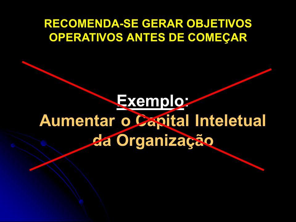 RECOMENDA-SE GERAR OBJETIVOS OPERATIVOS ANTES DE COMEÇAR Exemplo: Aumentar o Capital Inteletual da Organização