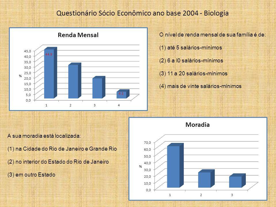 Questionário Sócio Econômico ano base 2004 - Biologia O nível de renda mensal de sua família é de: (1) até 5 salários-mínimos (2) 6 a l0 salários-mínimos (3) 11 a 20 salários-mínimos (4) mais de vinte salários-mínimos A sua moradia está localizada: (1) na Cidade do Rio de Janeiro e Grande Rio (2) no interior do Estado do Rio de Janeiro (3) em outro Estado